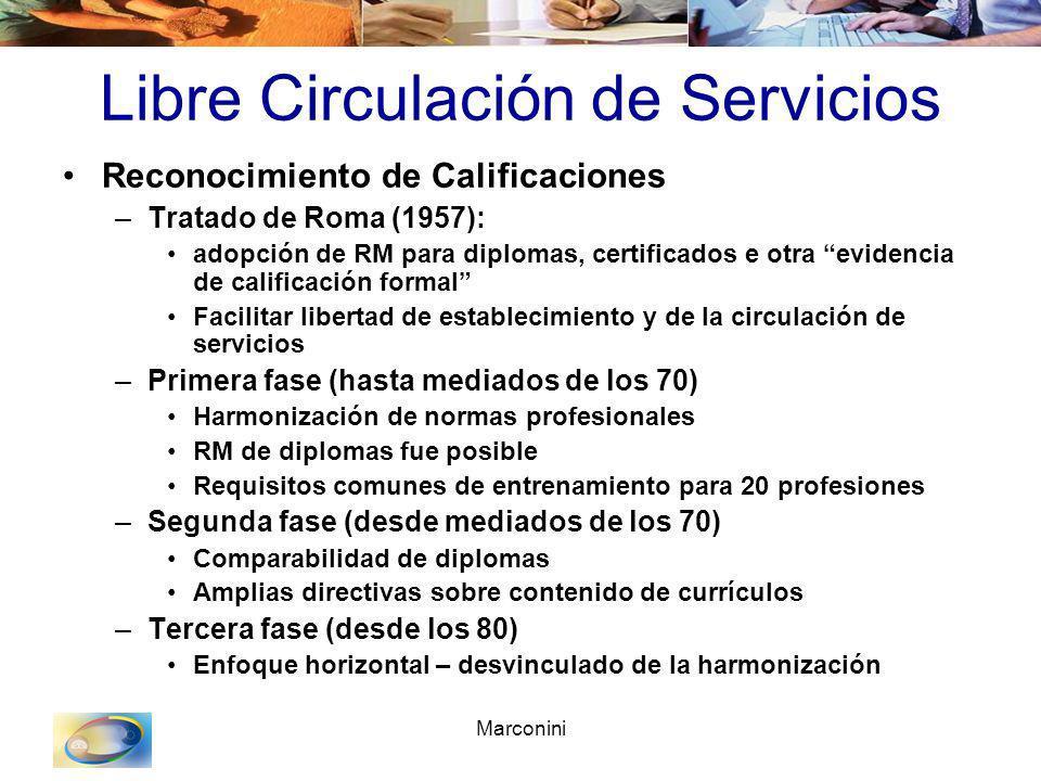 Marconini Libre Circulación de Servicios Reconocimiento de Calificaciones –Tratado de Roma (1957): adopción de RM para diplomas, certificados e otra e