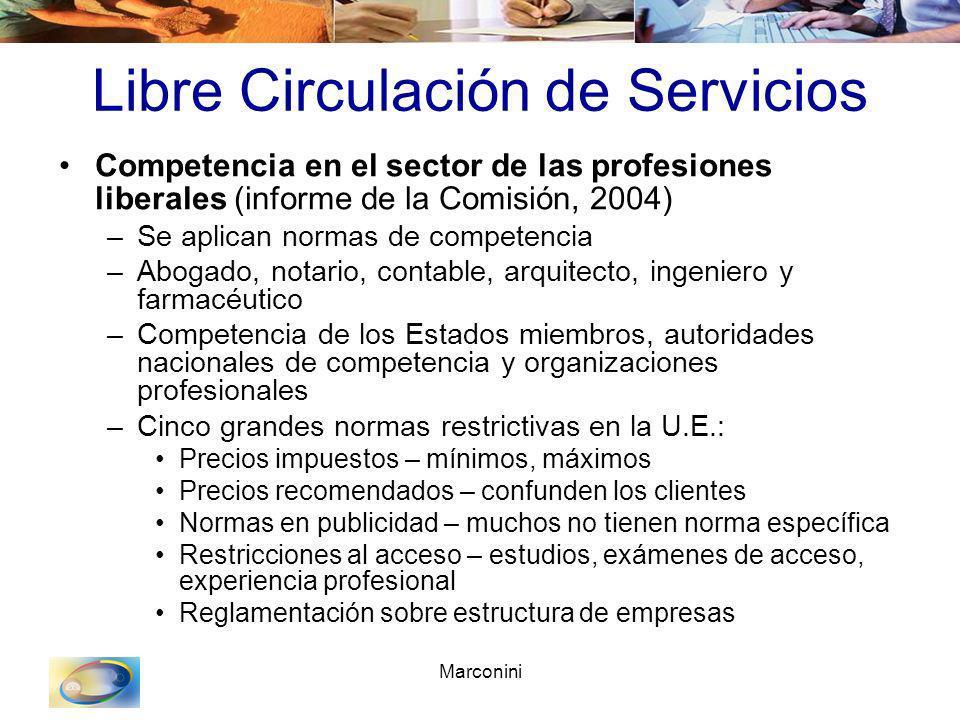 Marconini Libre Circulación de Servicios Competencia en el sector de las profesiones liberales (informe de la Comisión, 2004) –Se aplican normas de co
