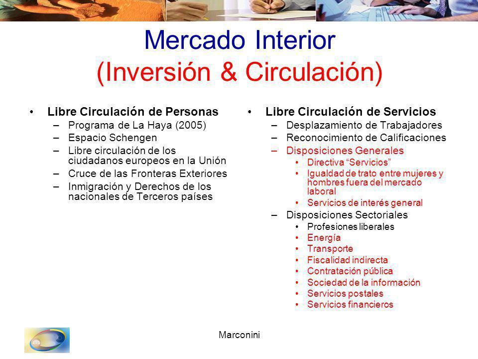 Marconini Mercado Interior (Inversión & Circulación) Libre Circulación de Personas –Programa de La Haya (2005) –Espacio Schengen –Libre circulación de