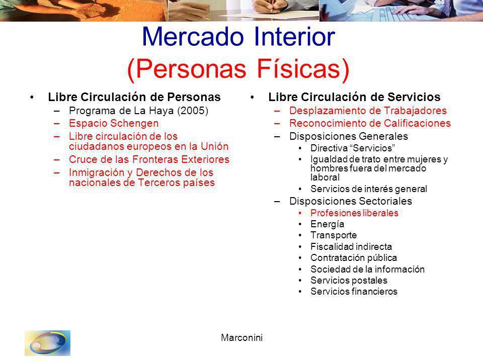 Marconini Mercado Interior (Personas Físicas) Libre Circulación de Personas –Programa de La Haya (2005) –Espacio Schengen –Libre circulación de los ci