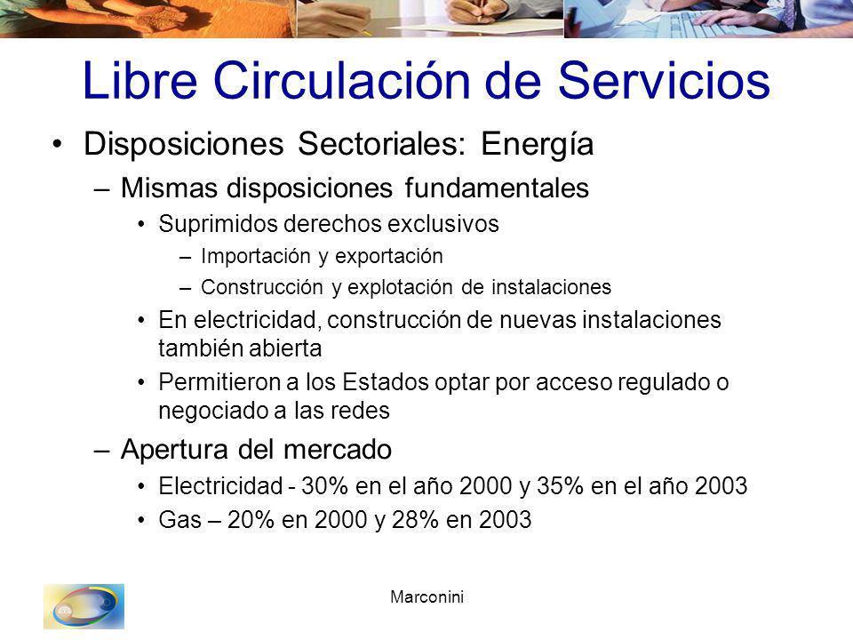 Marconini Libre Circulación de Servicios Disposiciones Sectoriales: Energía –Mismas disposiciones fundamentales Suprimidos derechos exclusivos –Import
