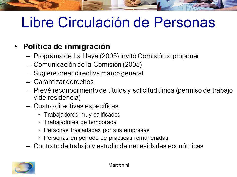 Marconini Libre Circulación de Personas Política de inmigración –Programa de La Haya (2005) invitó Comisión a proponer –Comunicación de la Comisión (2