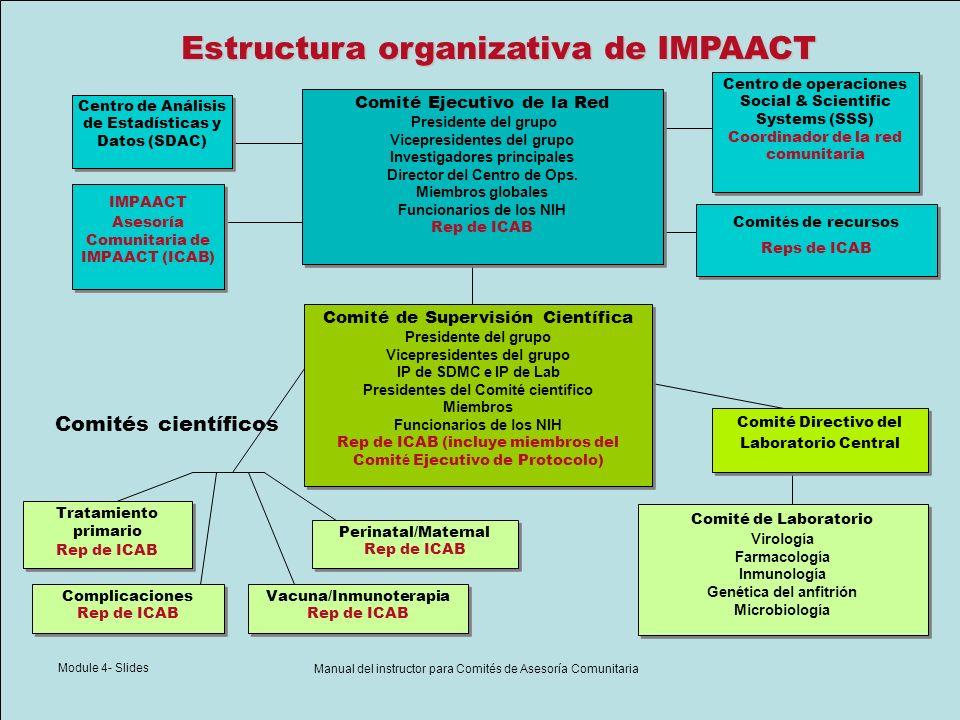 Module 4- Slides Manual del instructor para Comités de Asesoría Comunitaria Estructura organizativa de IMPAACT Comités científicos Tratamiento primari