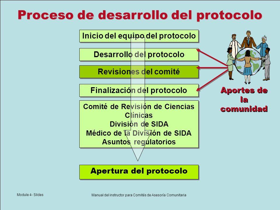 Module 4- Slides Manual del instructor para Comités de Asesoría Comunitaria Desarrollo del protocolo Inicio del equipo del protocolo Comité de Revisió