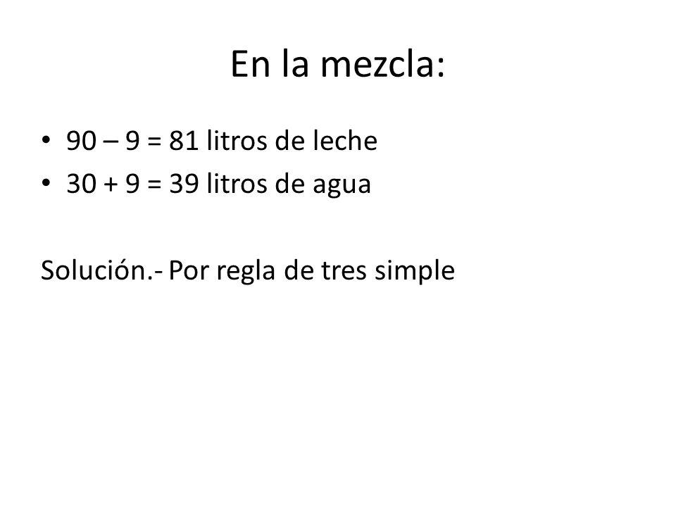 En la mezcla: 90 – 9 = 81 litros de leche 30 + 9 = 39 litros de agua Solución.- Por regla de tres simple