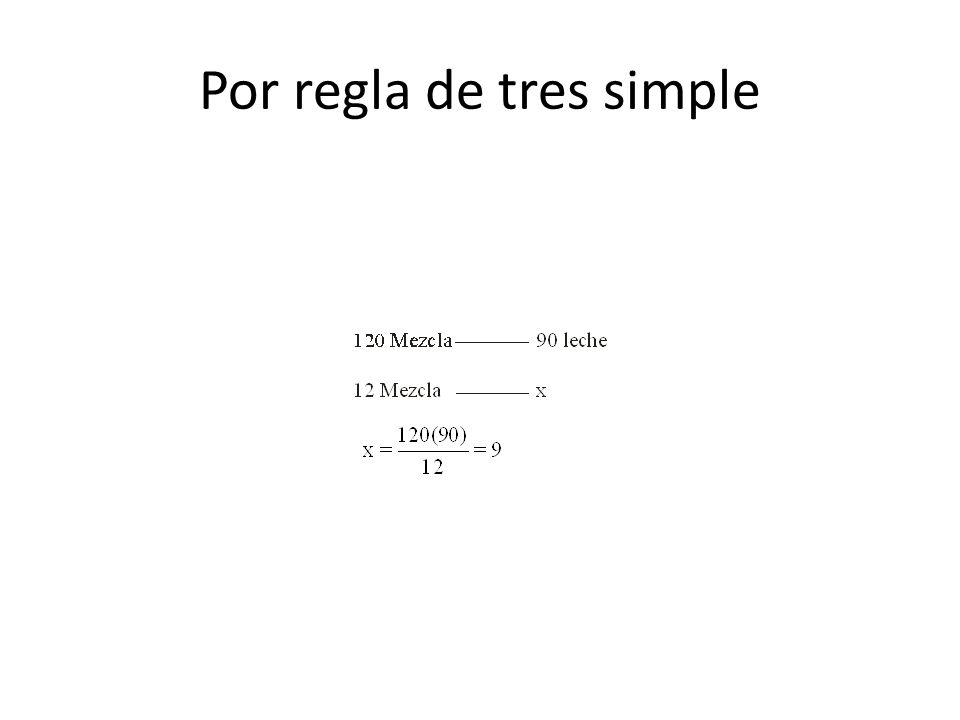 Por regla de tres simple
