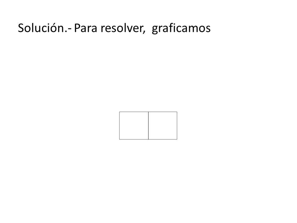 Solución.- Para resolver, graficamos