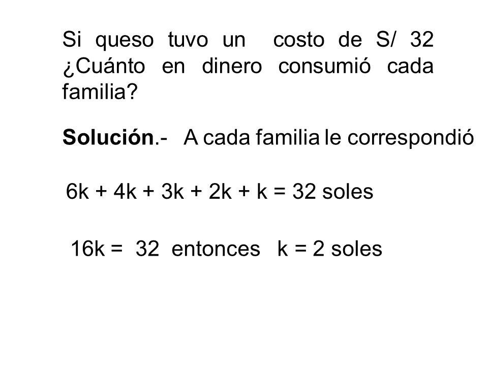 Si queso tuvo un costo de S/ 32 ¿Cuánto en dinero consumió cada familia? Solución.- A cada familia le correspondió 6k + 4k + 3k + 2k + k = 32 soles 16