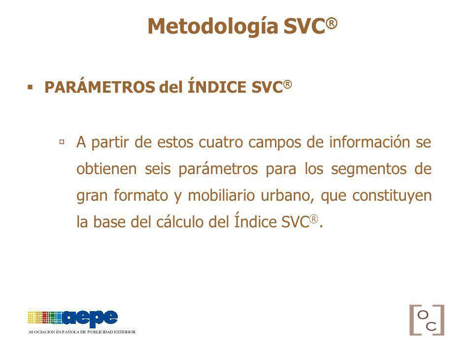 PARÁMETROS del ÍNDICE SVC ® A partir de estos cuatro campos de información se obtienen seis parámetros para los segmentos de gran formato y mobiliario