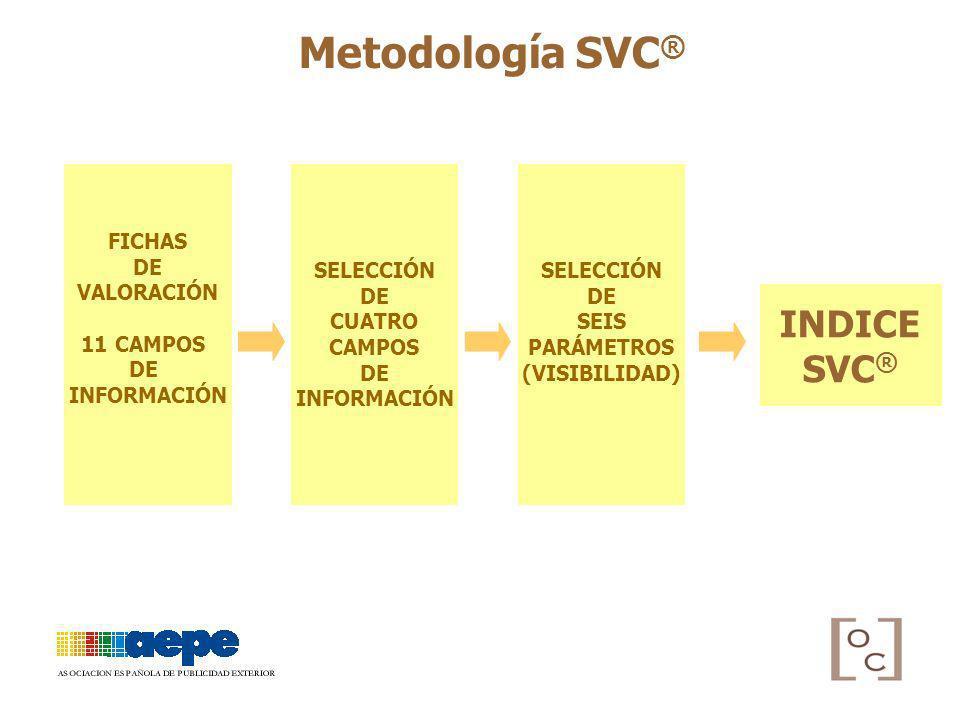 FICHAS DE VALORACIÓN 11 CAMPOS DE INFORMACIÓN SELECCIÓN DE SEIS PARÁMETROS (VISIBILIDAD) SELECCIÓN DE CUATRO CAMPOS DE INFORMACIÓN INDICE SVC ®