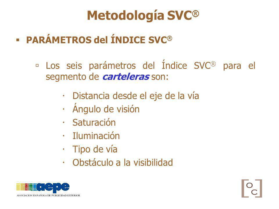 PARÁMETROS del ÍNDICE SVC ® Los seis parámetros del Índice SVC ® para el segmento de carteleras son: Metodología SVC ® Distancia desde el eje de la ví