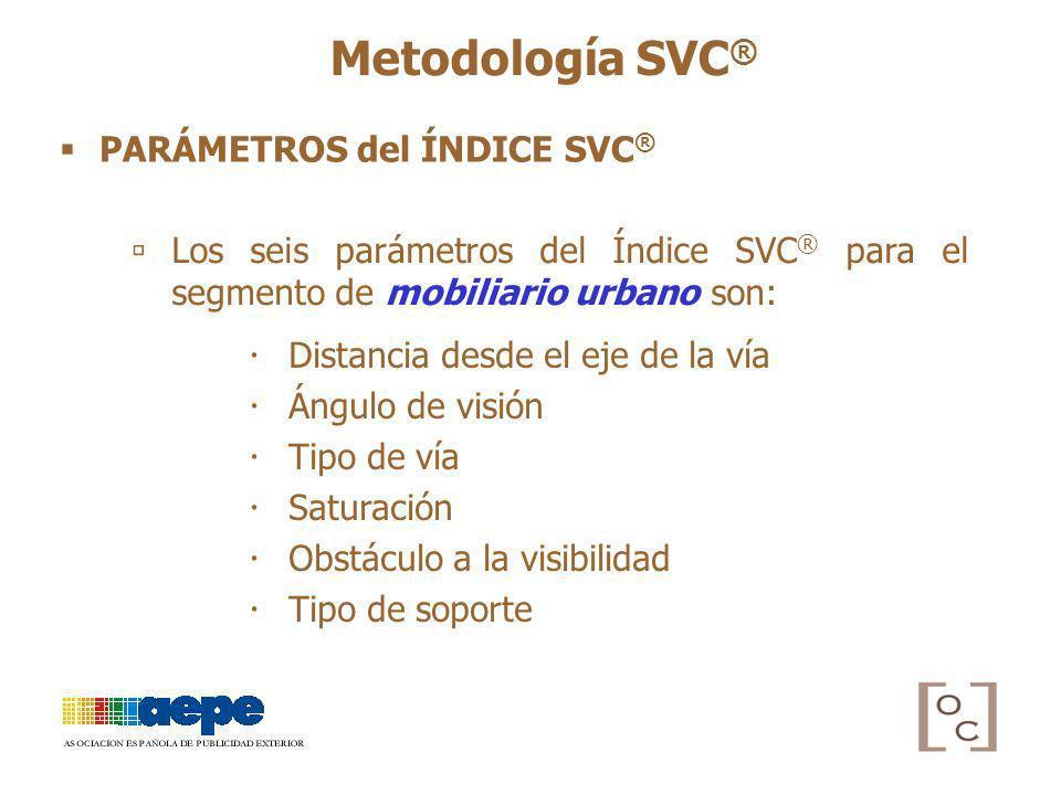 PARÁMETROS del ÍNDICE SVC ® Los seis parámetros del Índice SVC ® para el segmento de mobiliario urbano son: Metodología SVC ® Distancia desde el eje d