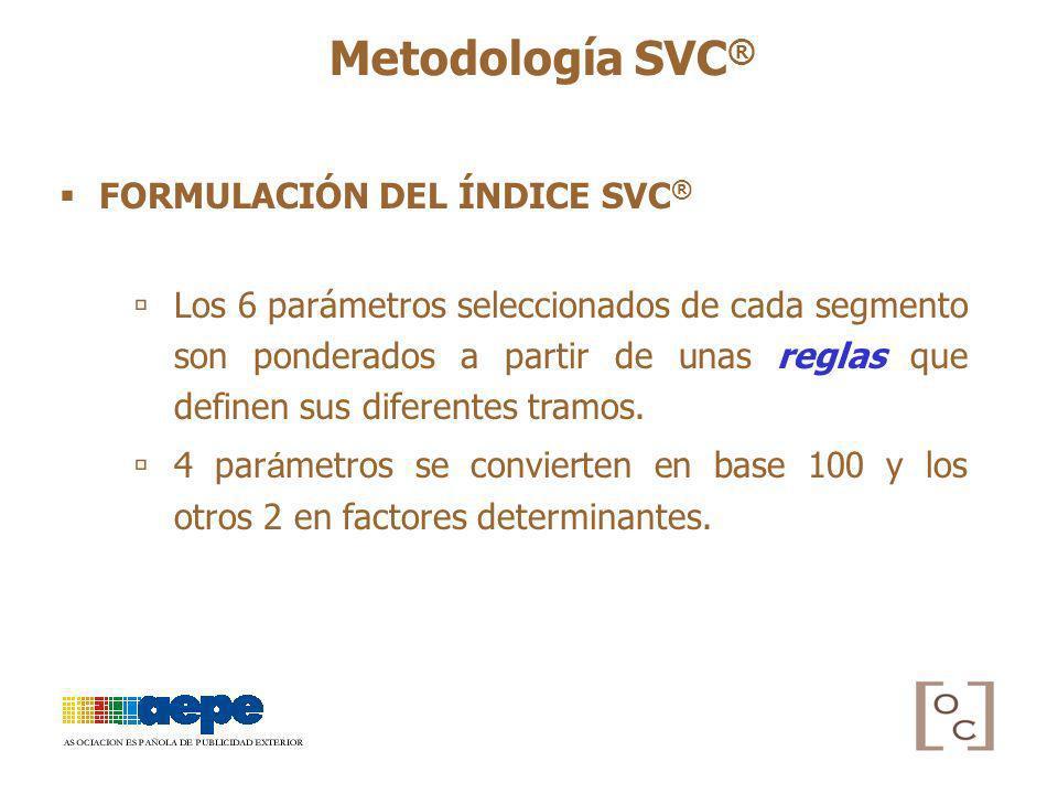 FORMULACIÓN DEL ÍNDICE SVC ® Metodología SVC ® Los 6 parámetros seleccionados de cada segmento son ponderados a partir de unas reglas que definen sus