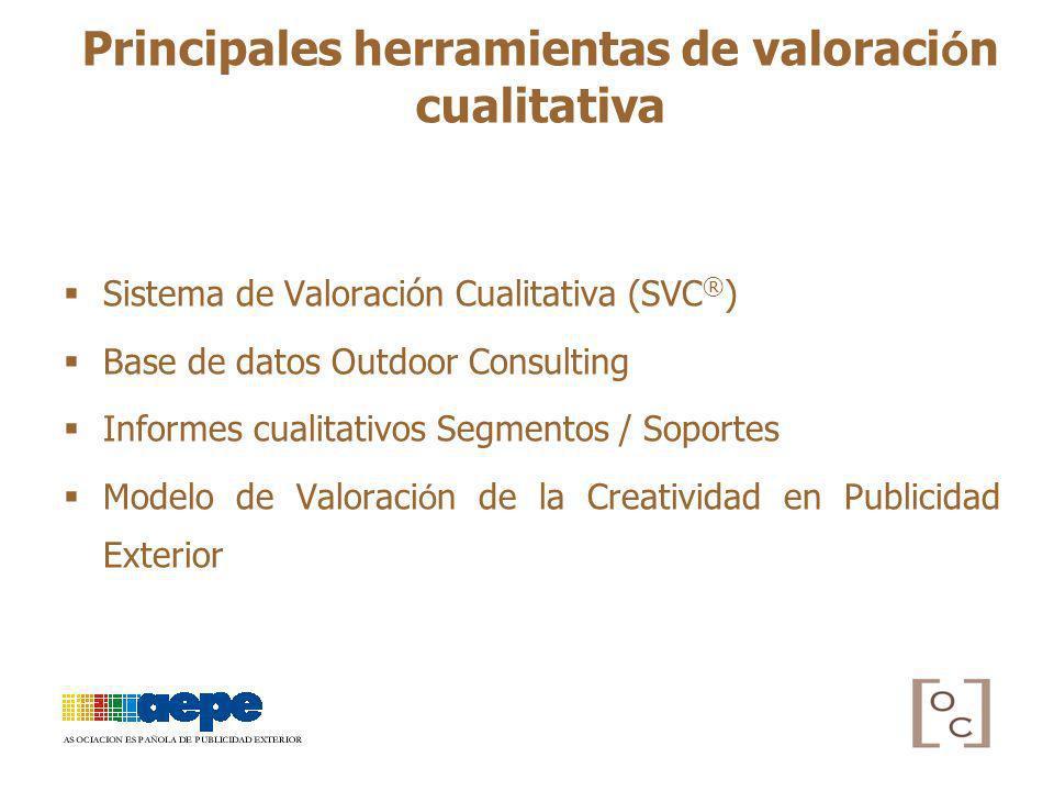 Sistema de Valoración Cualitativa (SVC ® ) Base de datos Outdoor Consulting Informes cualitativos Segmentos / Soportes Modelo de Valoraci ó n de la Cr