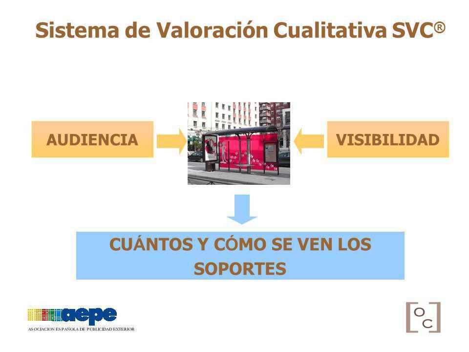Sistema de Valoración Cualitativa SVC ® AUDIENCIAVISIBILIDAD CU Á NTOS Y C Ó MO SE VEN LOS SOPORTES