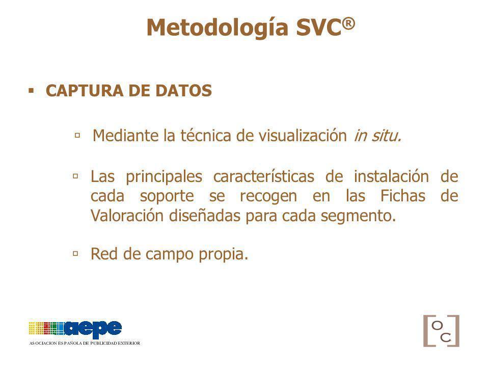 CAPTURA DE DATOS Mediante la técnica de visualización in situ. Red de campo propia. Metodología SVC ® Las principales características de instalación d