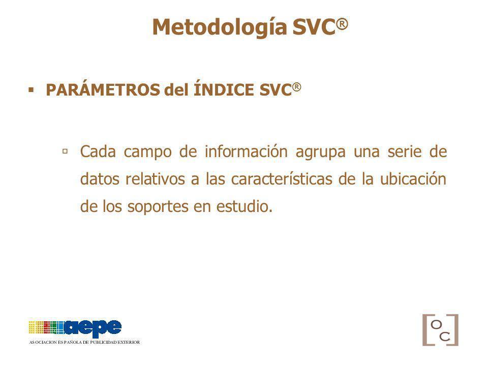 PARÁMETROS del ÍNDICE SVC ® Cada campo de información agrupa una serie de datos relativos a las características de la ubicación de los soportes en est