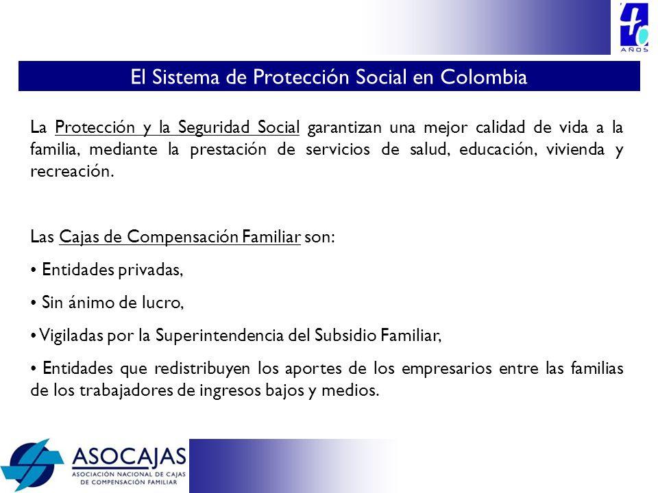 La Protección y la Seguridad Social garantizan una mejor calidad de vida a la familia, mediante la prestación de servicios de salud, educación, vivien