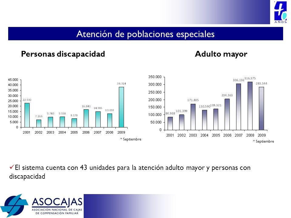 El sistema cuenta con 43 unidades para la atención adulto mayor y personas con discapacidad * Septiembre Atención de poblaciones especiales Adulto may
