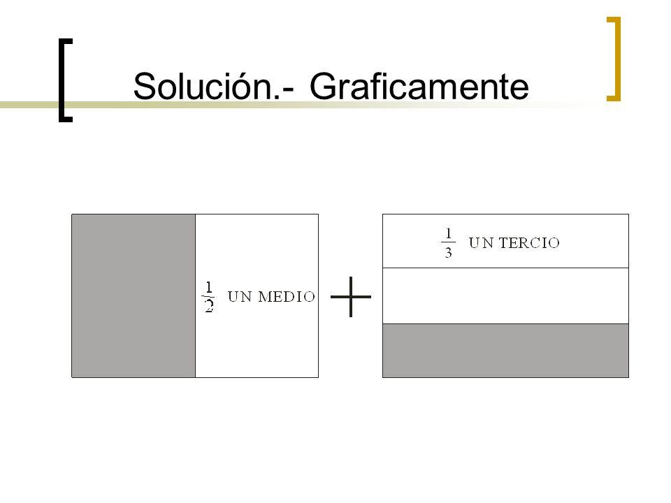 Solución.- Graficamente