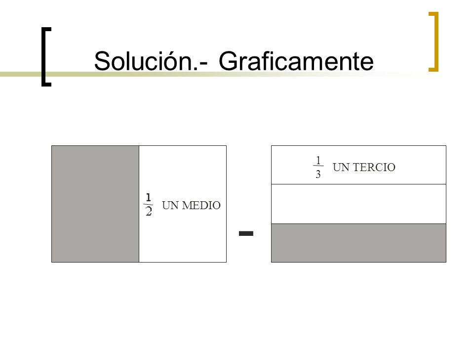 Solución.- Graficamente UN MEDIO 1 3 UN TERCIO -