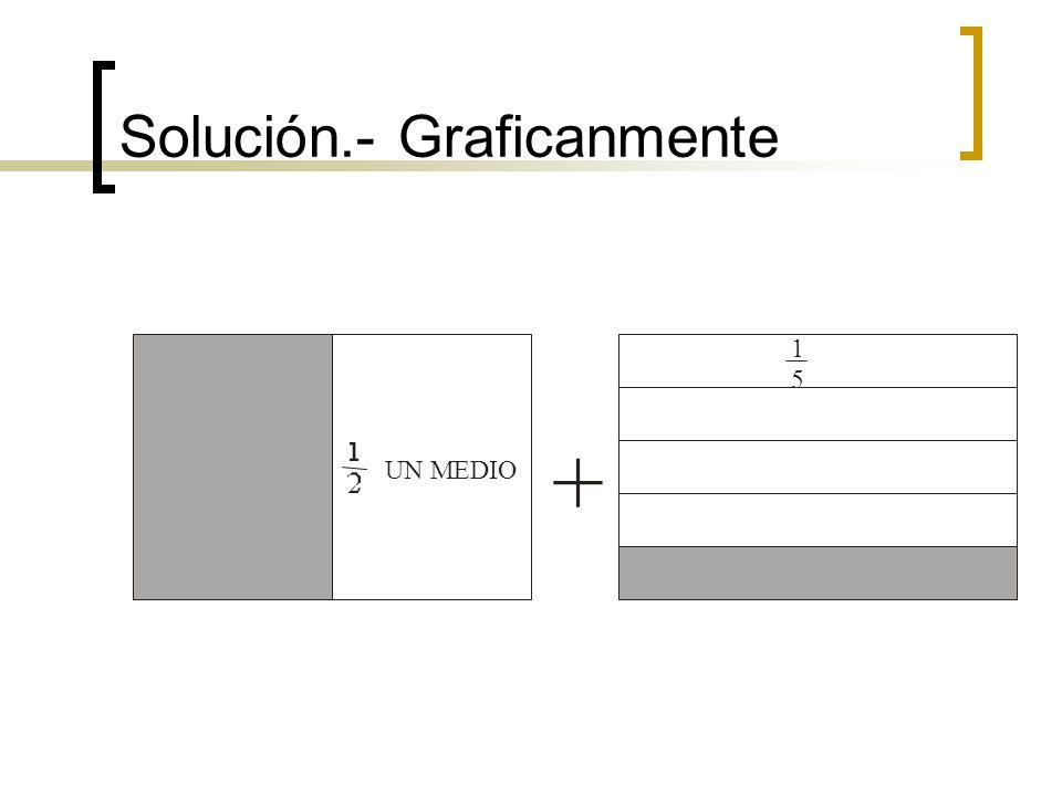 UN MEDIO 1 5 + Solución.- Graficanmente