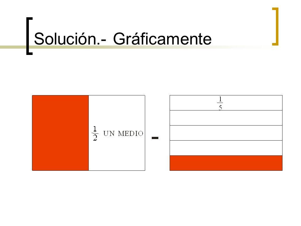 Solución.- Gráficamente