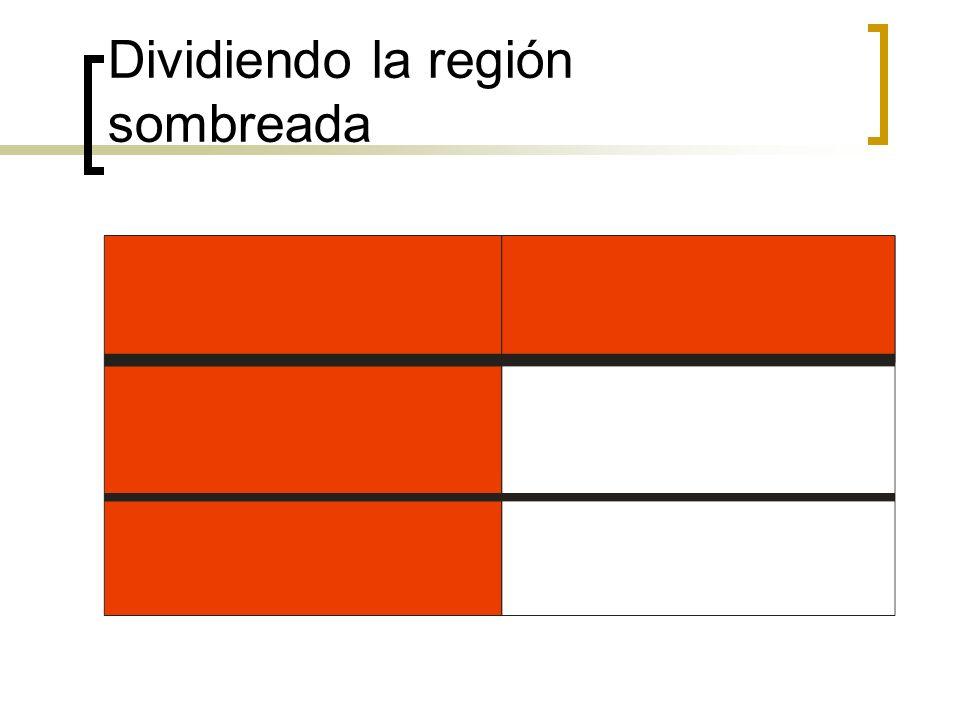 Dividiendo la región sombreada