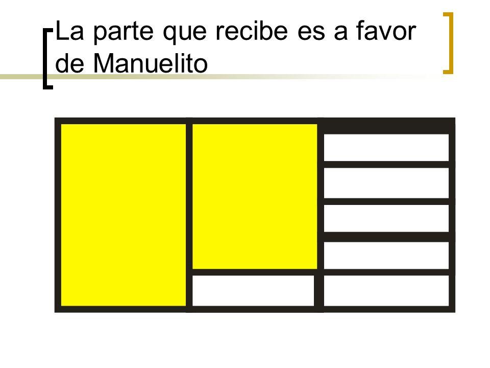 La parte que recibe es a favor de Manuelito