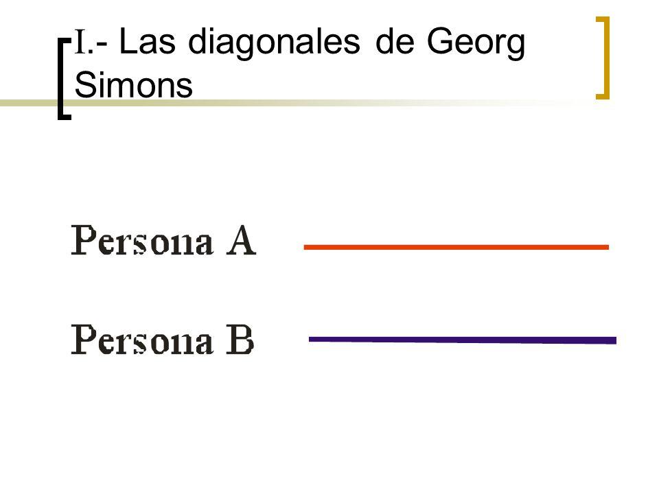 I.- Las diagonales de Georg Simons