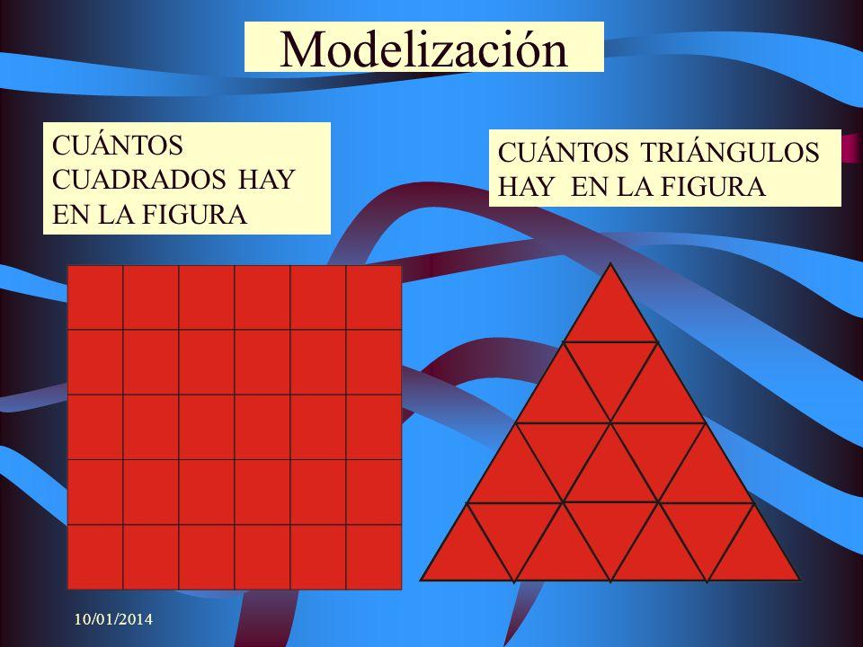 10/01/2014 Modelización CUÁNTOS CUADRADOS HAY EN LA FIGURA CUÁNTOS TRIÁNGULOS HAY EN LA FIGURA
