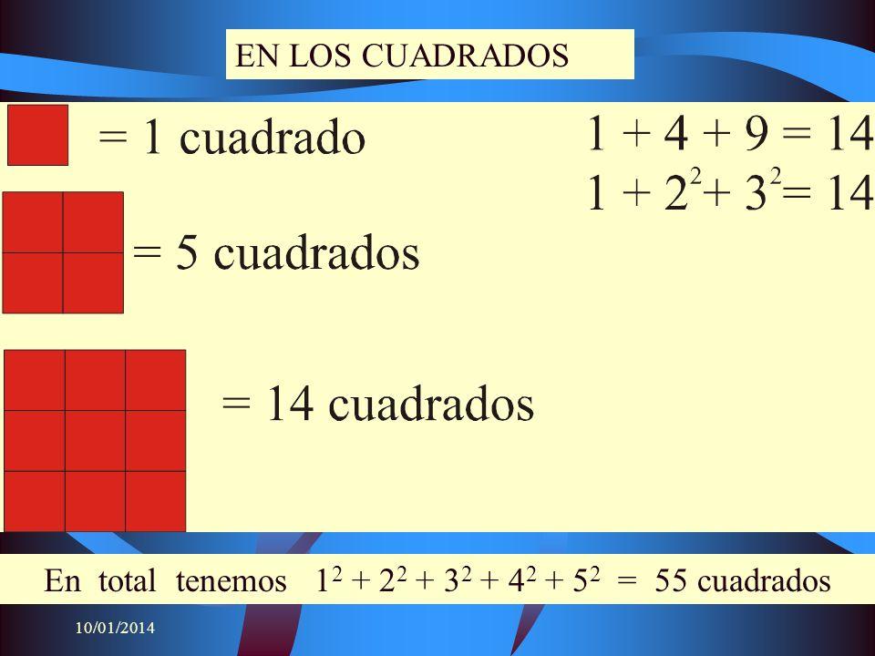 10/01/2014 EN LOS CUADRADOS En total tenemos 1 2 + 2 2 + 3 2 + 4 2 + 5 2 = 55 cuadrados