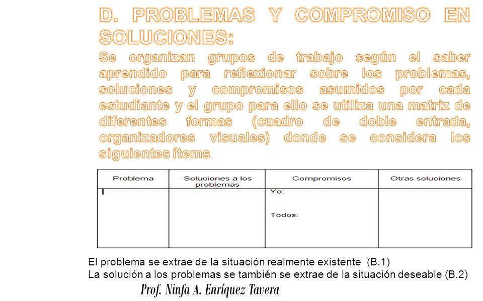 Prof. Ninfa A. Enríquez Tavera El problema se extrae de la situación realmente existente (B.1) La solución a los problemas se también se extrae de la