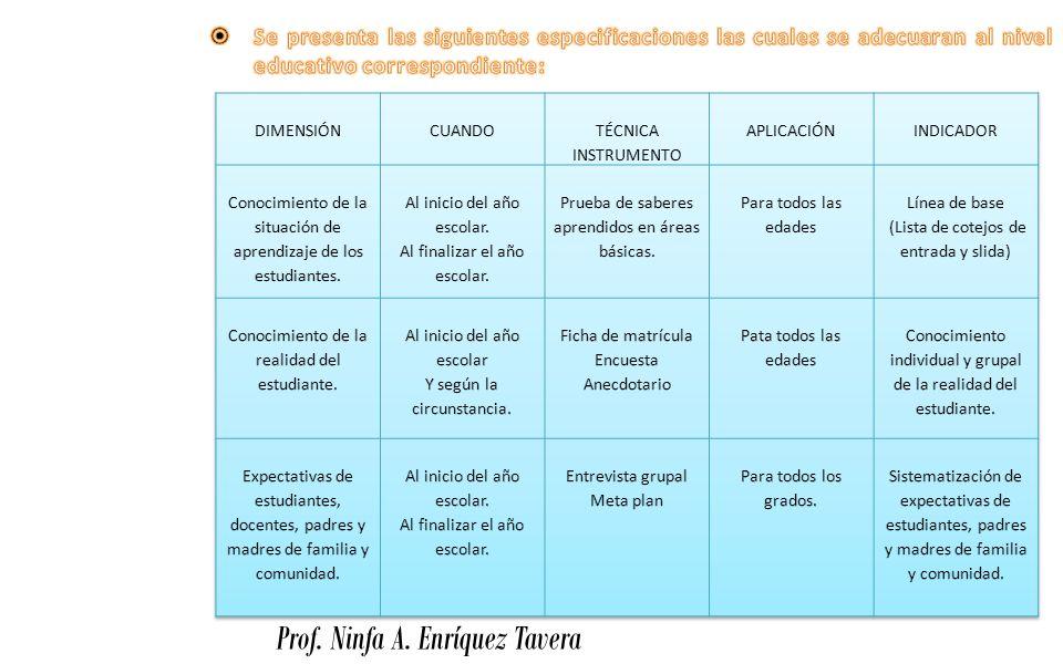 PRUEBA DE ENTRADA DE COMUNICACIÓN Y MATEMÁTICAS. Prof. Ninfa A. Enríquez Tavera