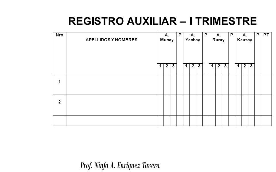 Prof. Ninfa A. Enríquez Tavera Nro APELLIDOS Y NOMBRES A. Munay PA. Yachay PA. Ruray PA. Kausay PPT 123123123123 1 2 REGISTRO AUXILIAR – I TRIMESTRE