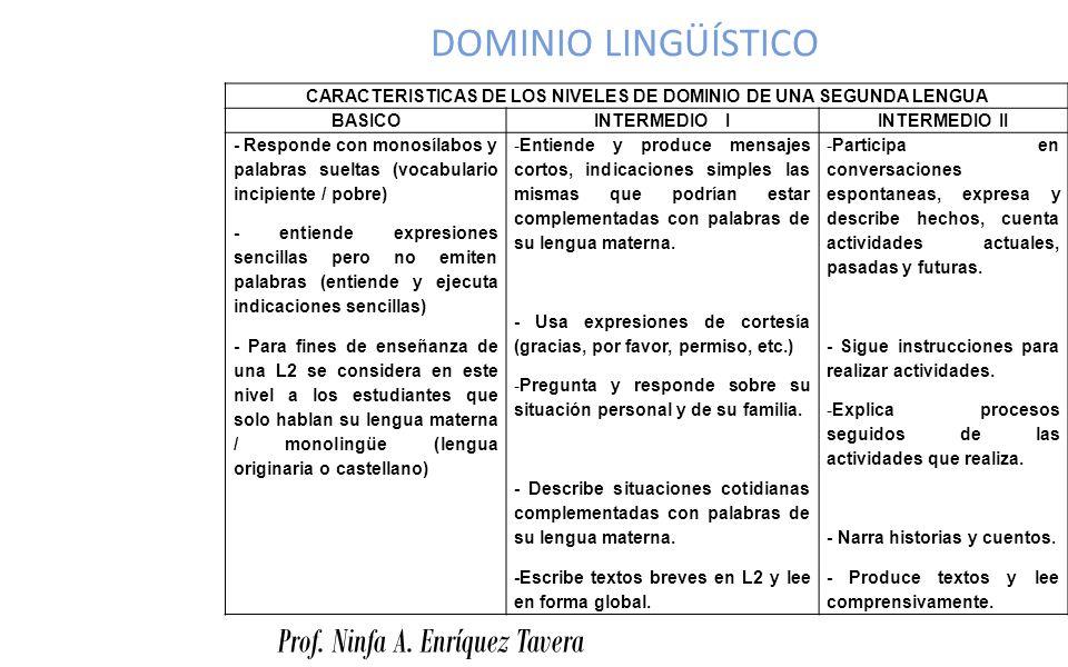 DOMINIO LINGÜÍSTICO Prof. Ninfa A. Enríquez Tavera CARACTERISTICAS DE LOS NIVELES DE DOMINIO DE UNA SEGUNDA LENGUA BASICOINTERMEDIO IINTERMEDIO II - R