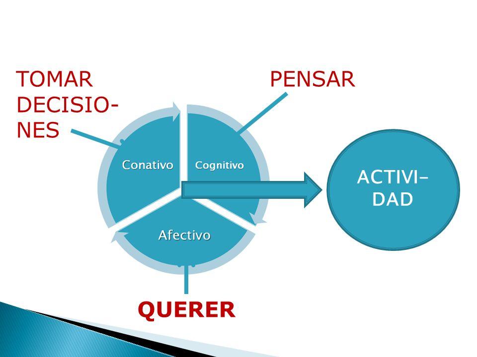 QUERER TOMAR DECISIO- NES PENSAR ACTIVI- DAD