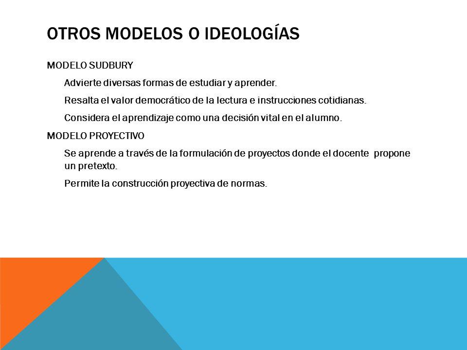 OTROS MODELOS O IDEOLOGÍAS MODELO SUDBURY Advierte diversas formas de estudiar y aprender.
