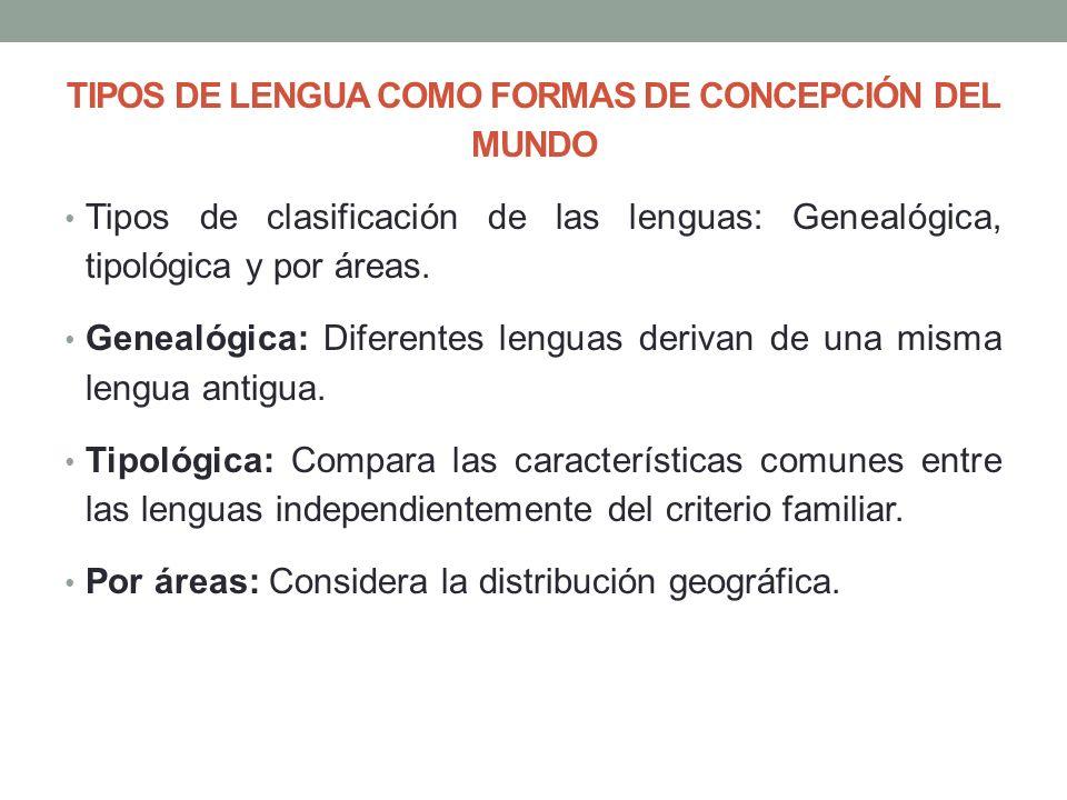 TIPOS DE LENGUA COMO FORMAS DE CONCEPCIÓN DEL MUNDO Tipos de clasificación de las lenguas: Genealógica, tipológica y por áreas. Genealógica: Diferente