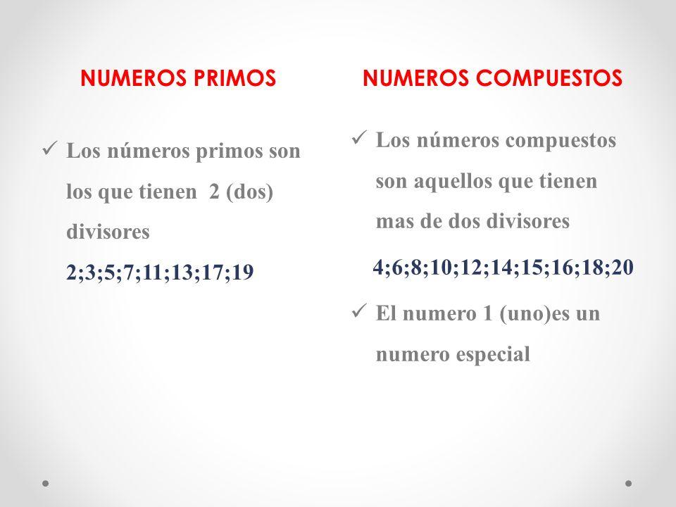NUMEROS PRIMOSNUMEROS COMPUESTOS Los números primos son los que tienen 2 (dos) divisores 2;3;5;7;11;13;17;19 Los números compuestos son aquellos que t