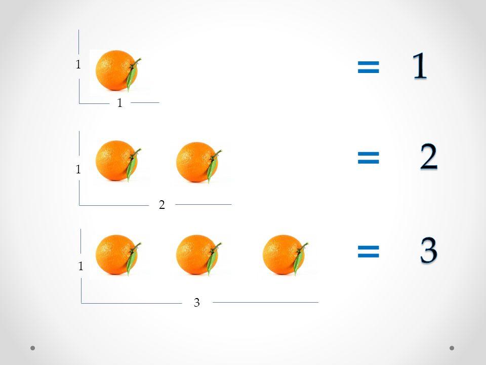 = = = 1 1 1 2 1 3