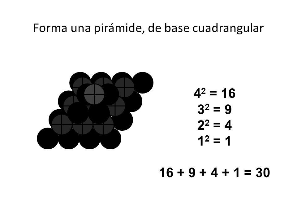 Forma una pirámide, de base cuadrangular 4 2 = 16 3 2 = 9 2 2 = 4 1 2 = 1 16 + 9 + 4 + 1 = 30