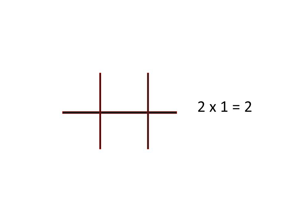 2 x 1 = 2