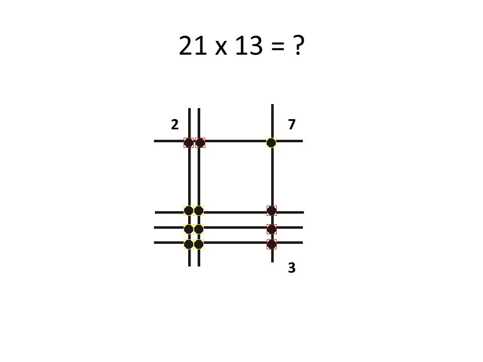 21 x 13 = ? 2 3 7