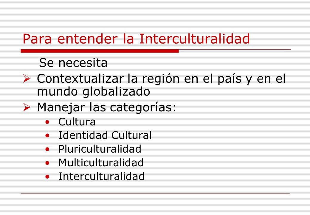 Para entender la Interculturalidad Se necesita Contextualizar la región en el país y en el mundo globalizado Manejar las categorías: Cultura Identidad