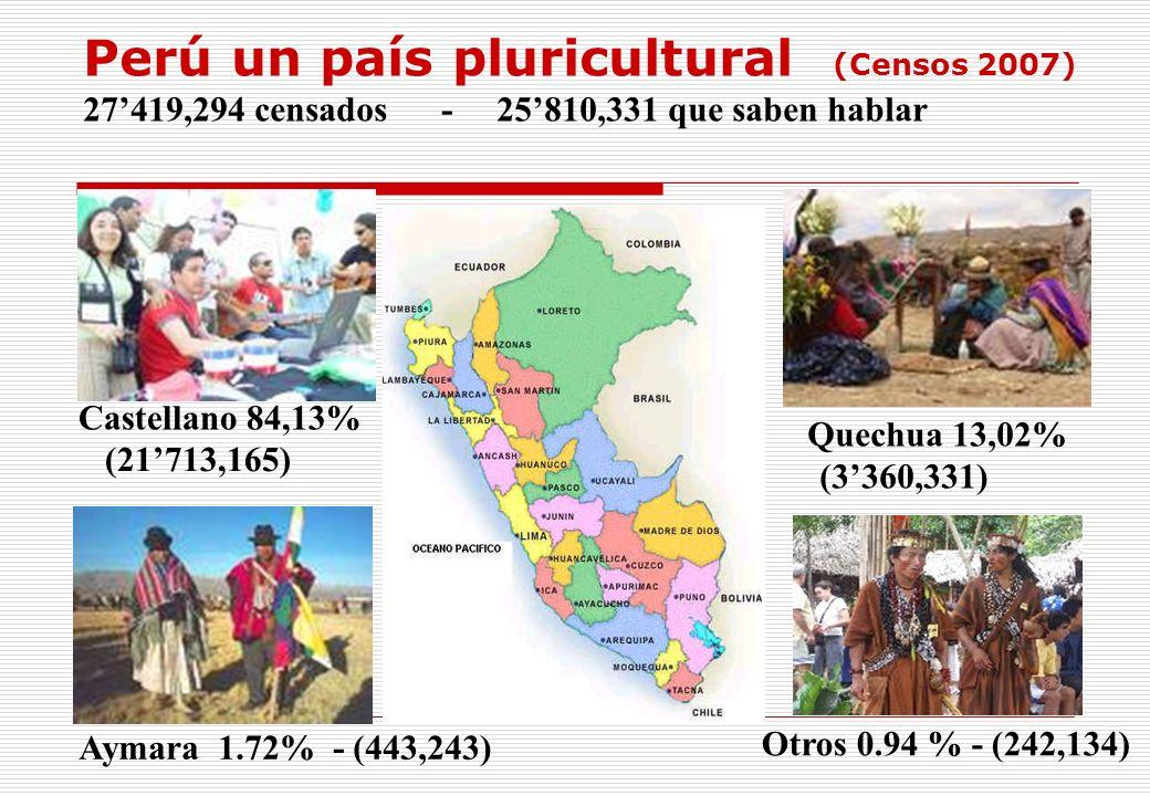 Perú un país pluricultural (Censos 2007) 27419,294 censados - 25810,331 que saben hablar Castellano 84,13% Quechua 13,02% (3360,331) Aymara 1.72% - (4