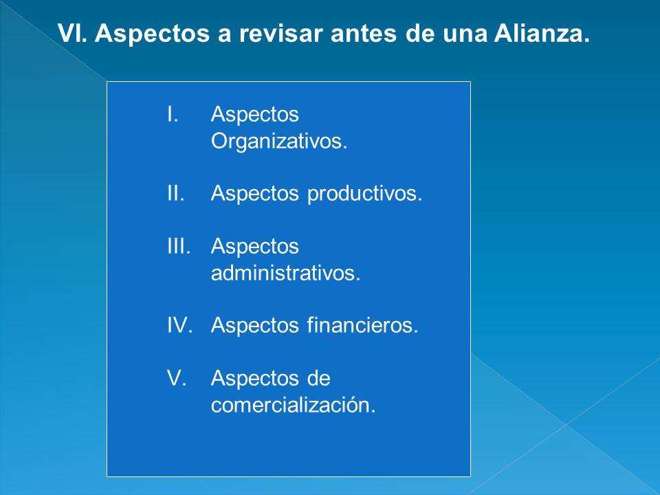 VI. Aspectos a revisar antes de una Alianza. I.Aspectos Organizativos. II.Aspectos productivos. III.Aspectos administrativos. IV.Aspectos financieros.