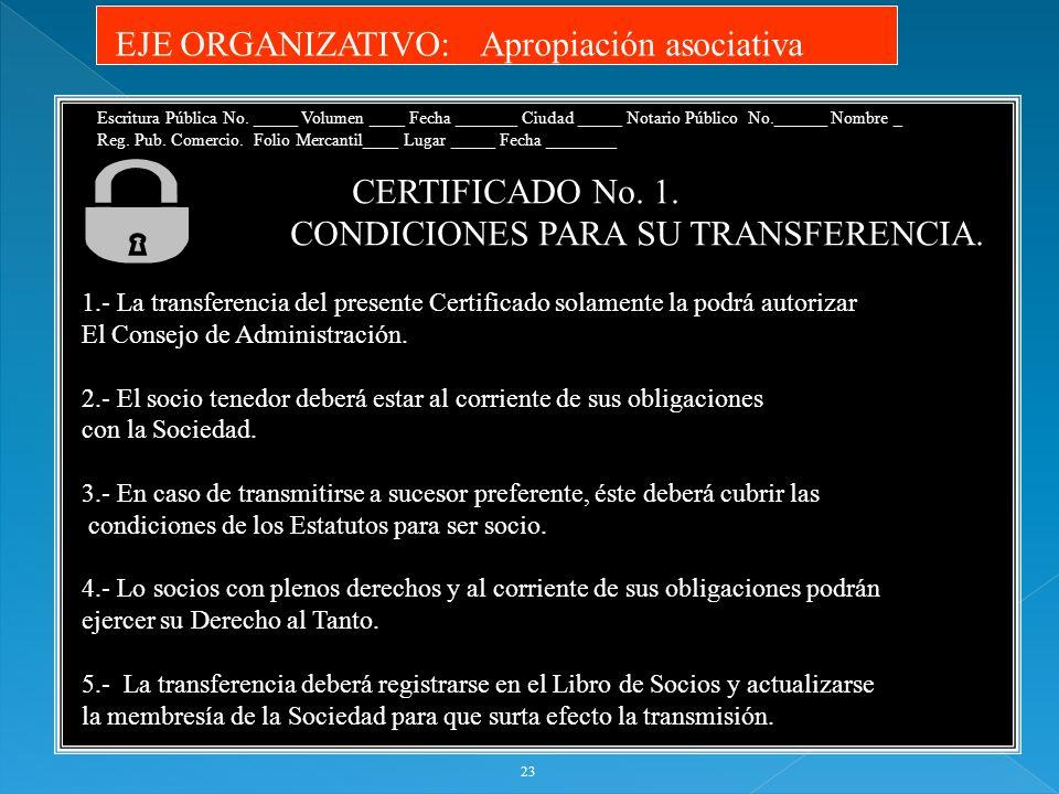 23 CERTIFICADO No. 1. CONDICIONES PARA SU TRANSFERENCIA. 1.- La transferencia del presente Certificado solamente la podrá autorizar El Consejo de Admi