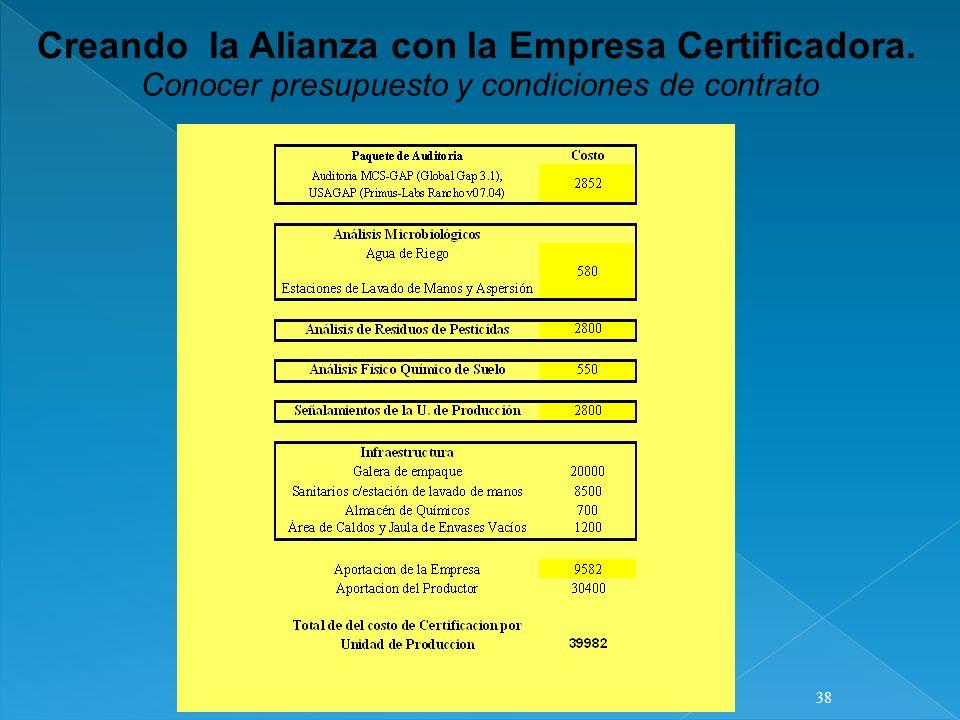 Creando la Alianza con la Empresa Certificadora. Conocer presupuesto y condiciones de contrato 38