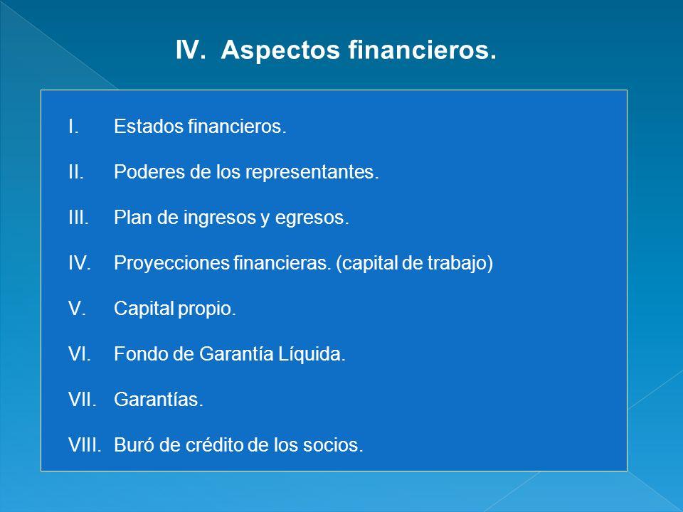 IV.Aspectos financieros. I.Estados financieros. II.Poderes de los representantes. III.Plan de ingresos y egresos. IV.Proyecciones financieras. (capita